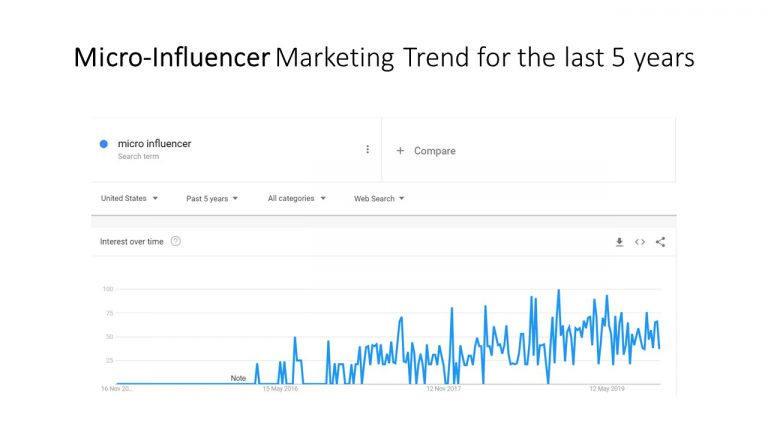 Top 10 Marketing Trends for 2020 - 4